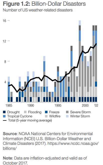 2018年 世界经济_波动后的回归 2018年全球经济和汇率展望 WE言堂 WE言堂