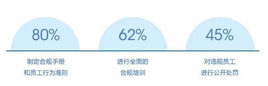 http://www.fortunechina.com/management/images/attachement/jpg/site1/20191203/480eecab19d61f5060455a.jpg