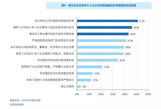 http://www.fortunechina.com/management/images/attachement/jpg/site1/20191203/480eecab19d61f5060455b.jpg