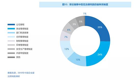 http://www.fortunechina.com/management/images/attachement/jpg/site1/20191203/480eecab19d61f5060455c.jpg