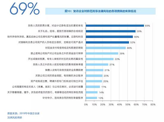 http://www.fortunechina.com/management/images/attachement/jpg/site1/20191203/480eecab19d61f5060455d.jpg