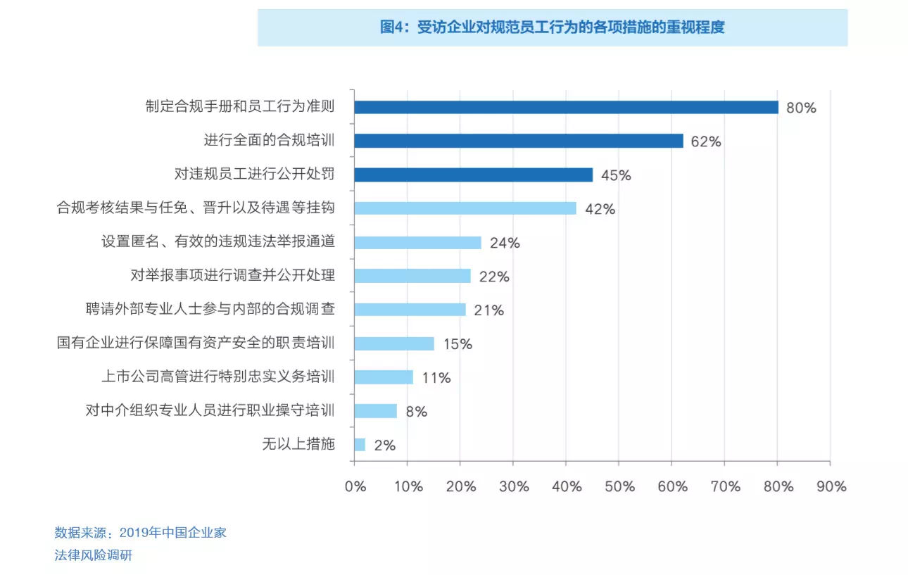 http://www.fortunechina.com/management/images/attachement/png/site1/20191122/480eecab19d61f41875607.png
