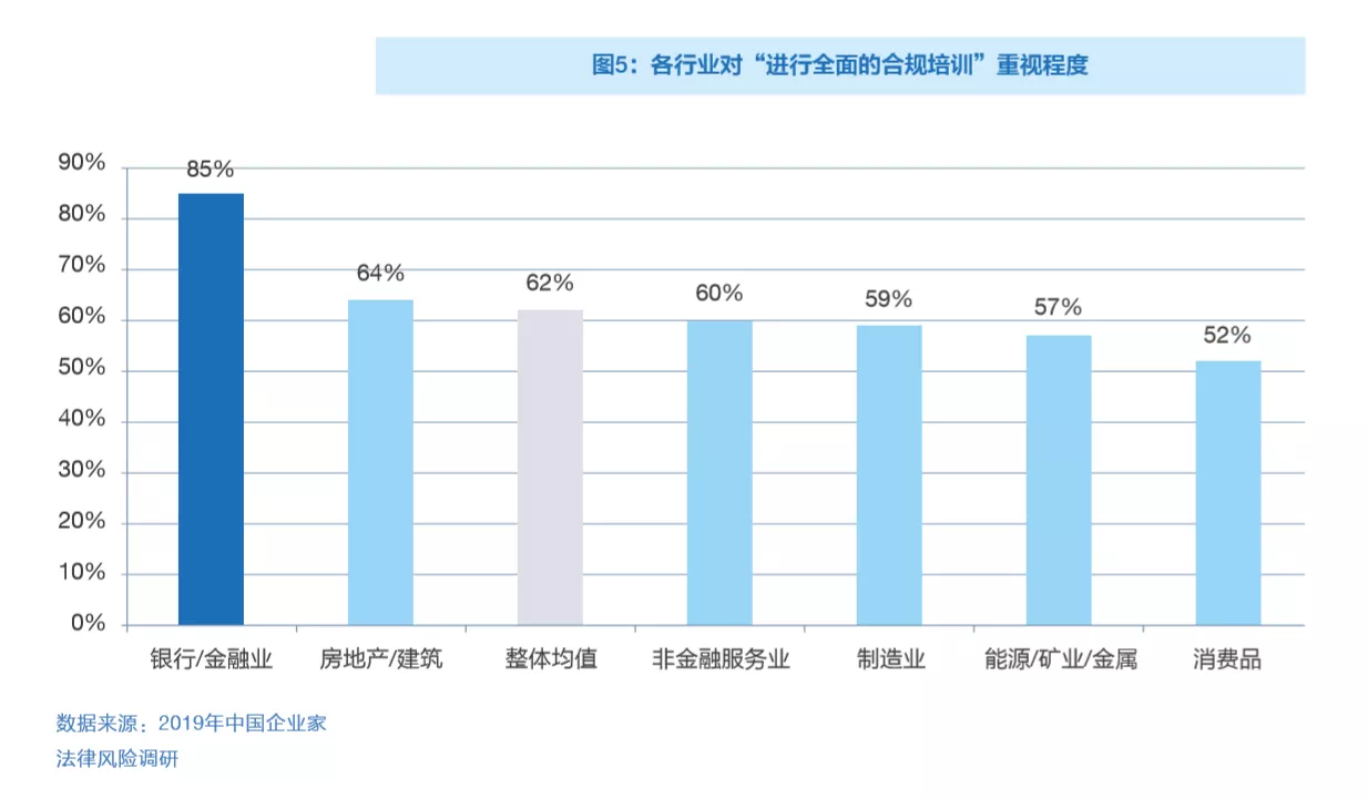 http://www.fortunechina.com/management/images/attachement/png/site1/20191122/480eecab19d61f41880d09.png